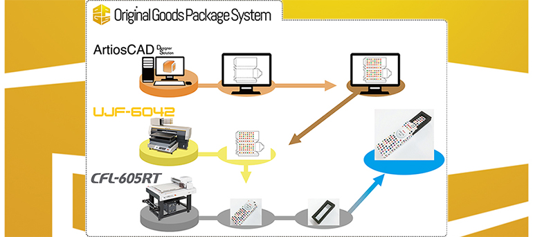 OGPS Original Goods Package System